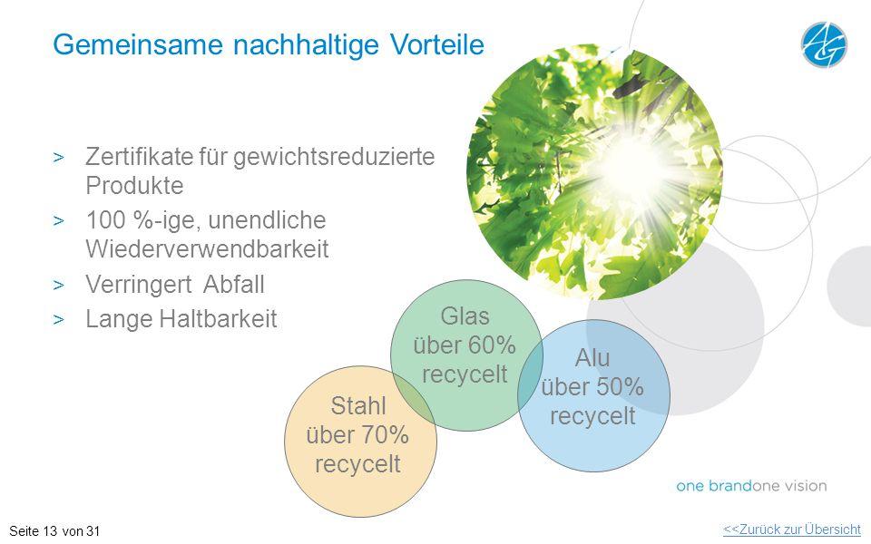 Gemeinsame nachhaltige Vorteile