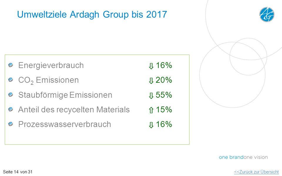 Umweltziele Ardagh Group bis 2017