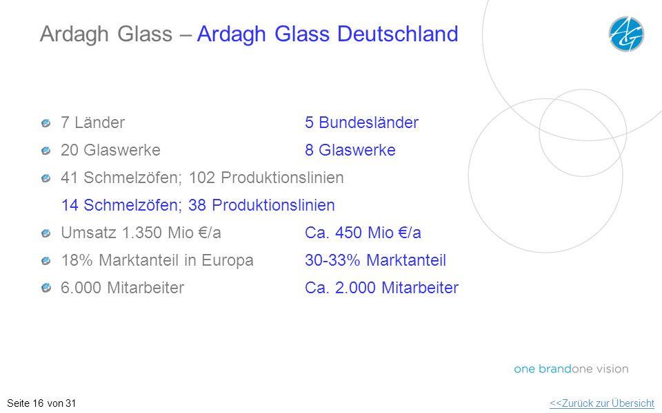 Ardagh Glass – Ardagh Glass Deutschland