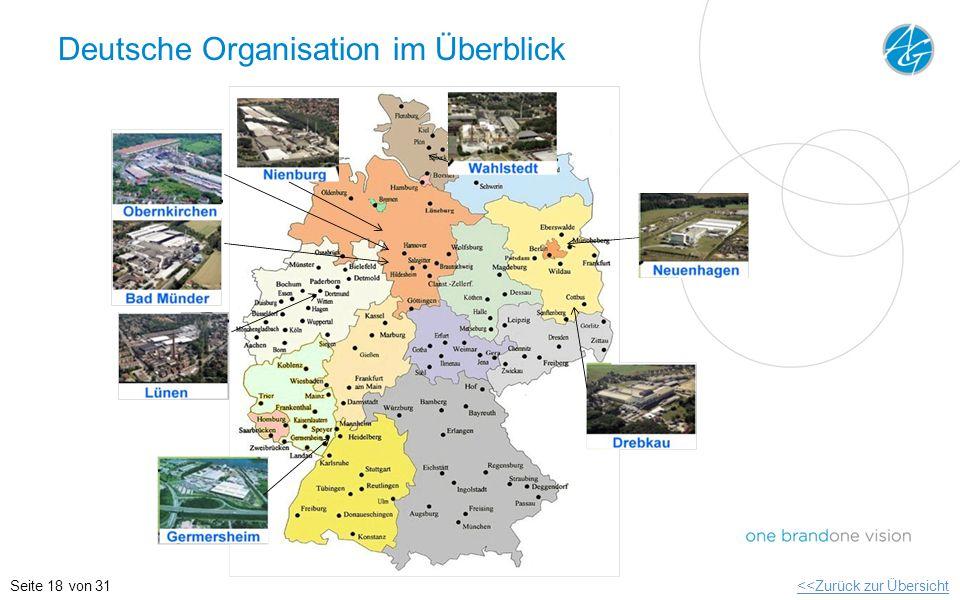 Deutsche Organisation im Überblick