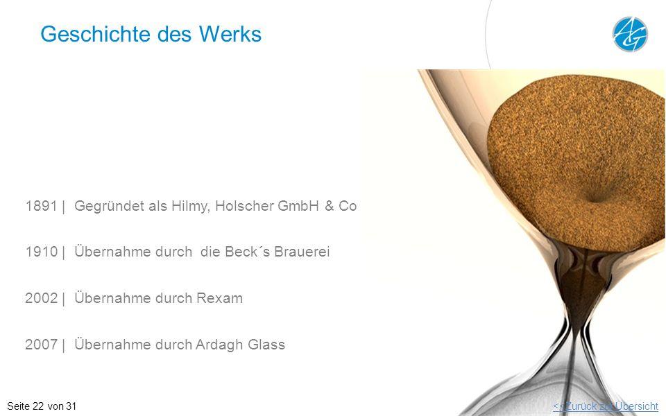 Geschichte des Werks 1891 | Gegründet als Hilmy, Holscher GmbH & Co