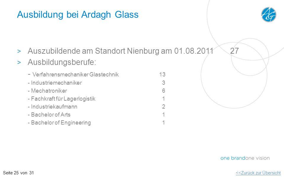 Ausbildung bei Ardagh Glass