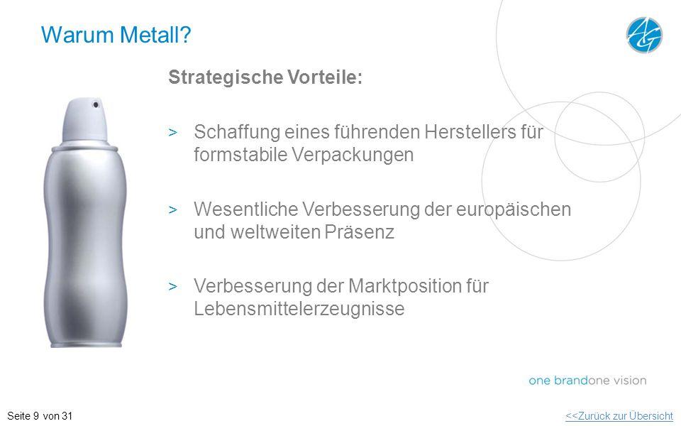 Warum Metall Strategische Vorteile: