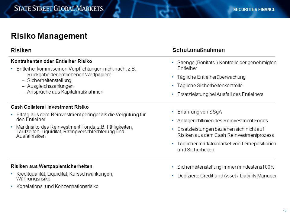 Risiko Management Risiken Schutzmaßnahmen