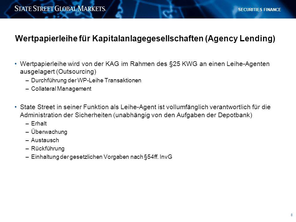 Wertpapierleihe für Kapitalanlagegesellschaften (Agency Lending)