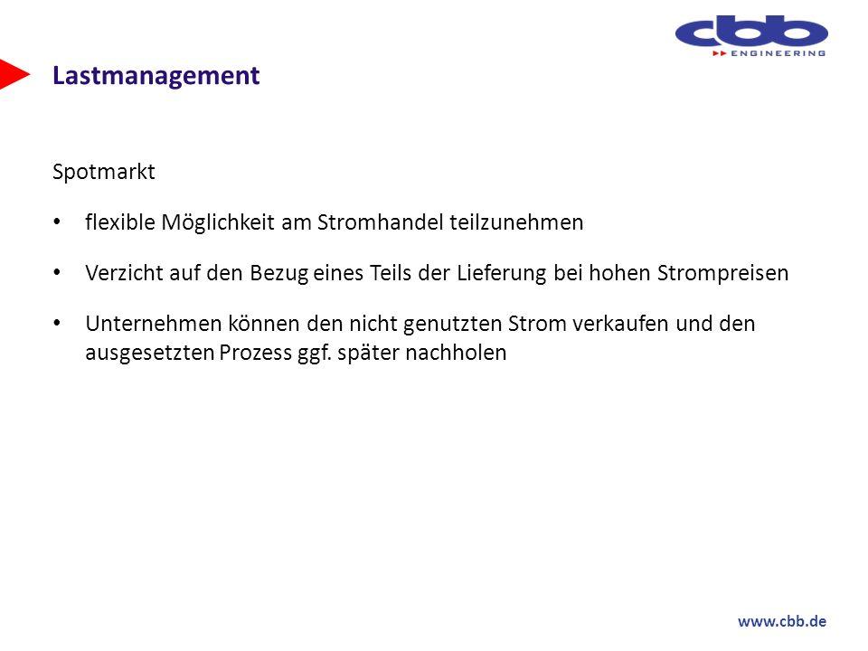 Lastmanagement Spotmarkt
