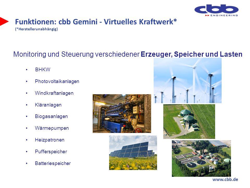 Funktionen: cbb Gemini - Virtuelles Kraftwerk* (*Herstellerunabhängig)