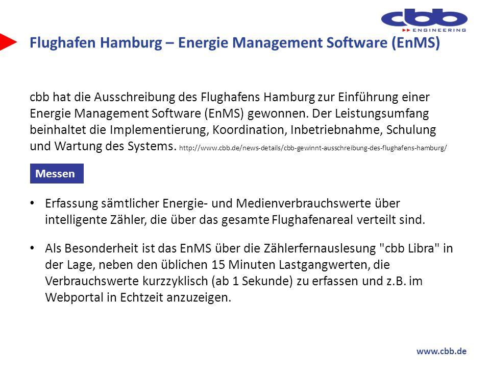 Flughafen Hamburg – Energie Management Software (EnMS)