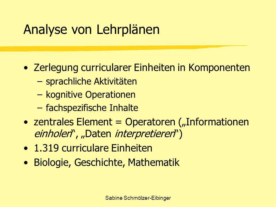 Analyse von Lehrplänen