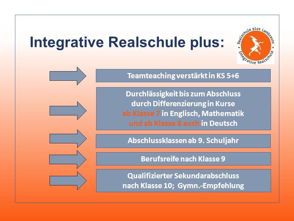 REALSCHULE PLUS Integrative Realschule plus: