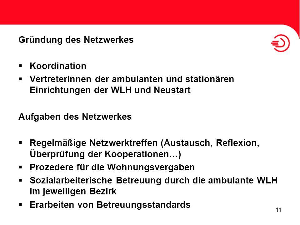 Gründung des Netzwerkes