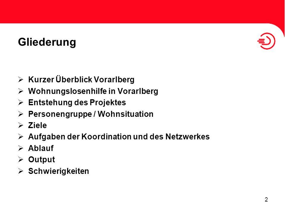 Gliederung Kurzer Überblick Vorarlberg