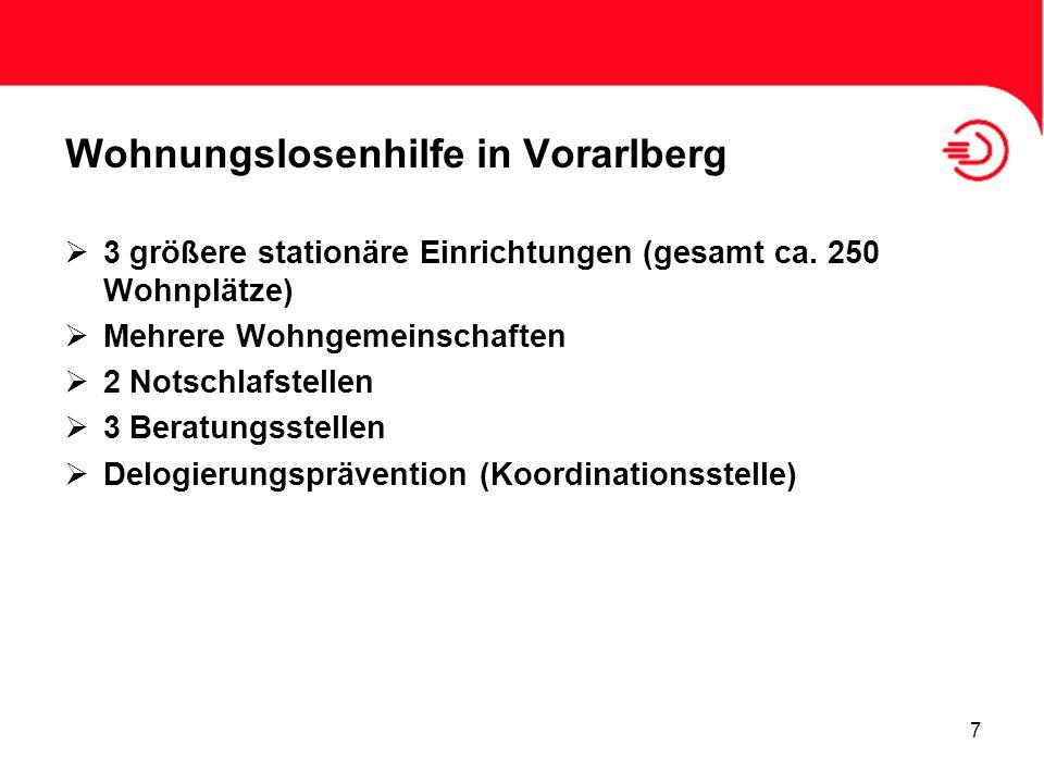 Wohnungslosenhilfe in Vorarlberg