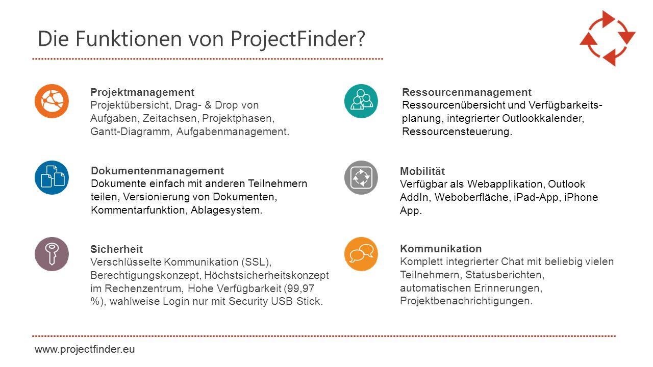 Die Funktionen von ProjectFinder