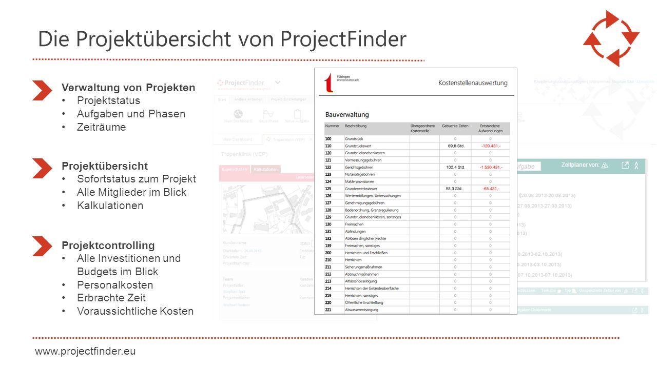 Die Projektübersicht von ProjectFinder