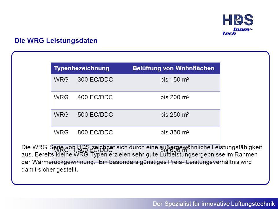 Die WRG Leistungsdaten