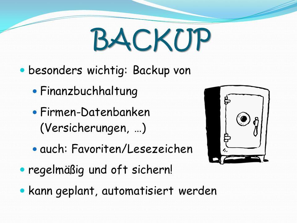 BACKUP besonders wichtig: Backup von Finanzbuchhaltung