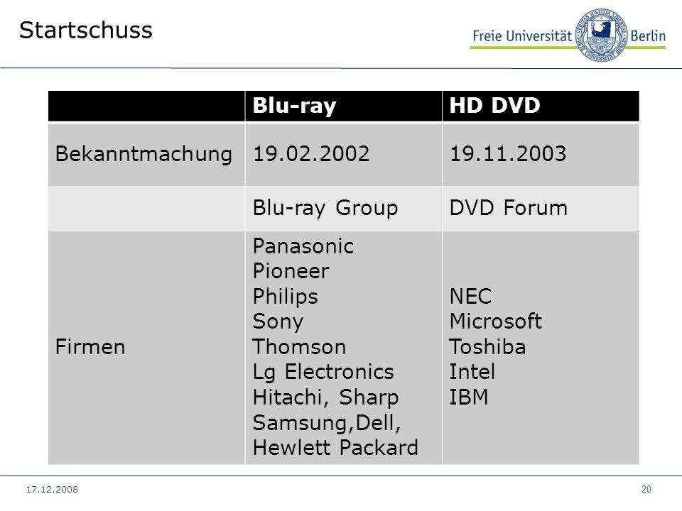 Startschuss Blu-ray HD DVD Bekanntmachung 19.02.2002 19.11.2003