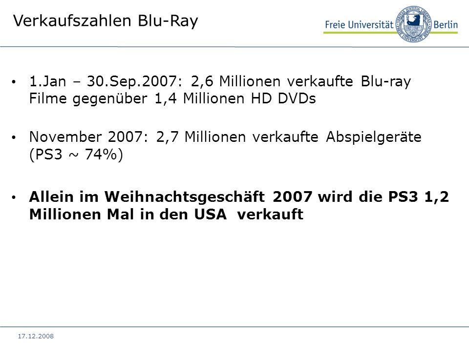 Verkaufszahlen Blu-Ray