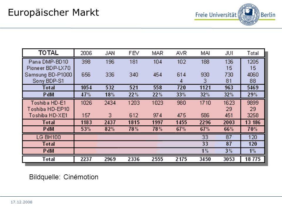 Europäischer Markt Bildquelle: Cinémotion 17.12.2008