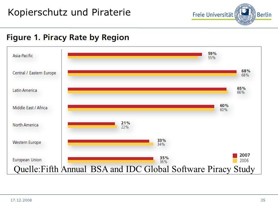 Kopierschutz und Piraterie