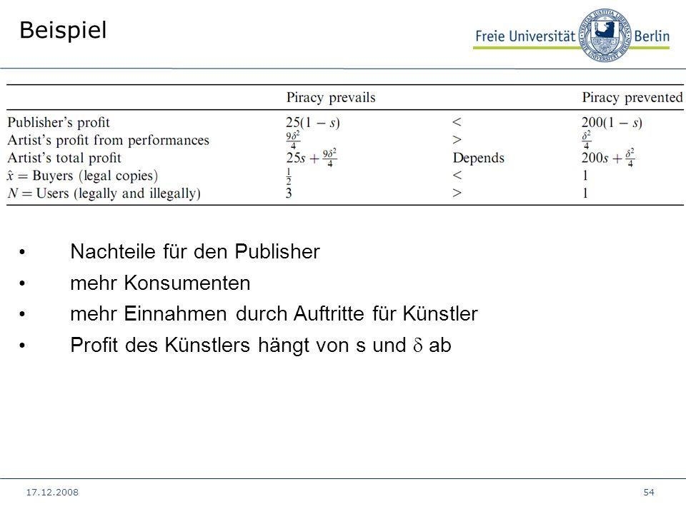 Beispiel Nachteile für den Publisher mehr Konsumenten