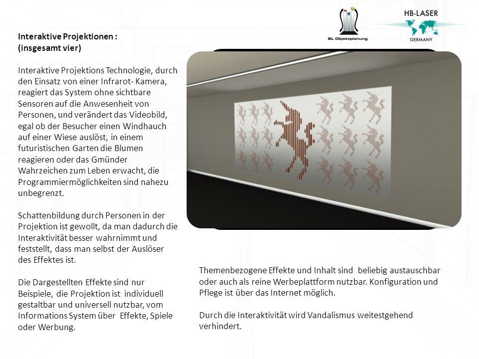 Interaktive Projektionen :