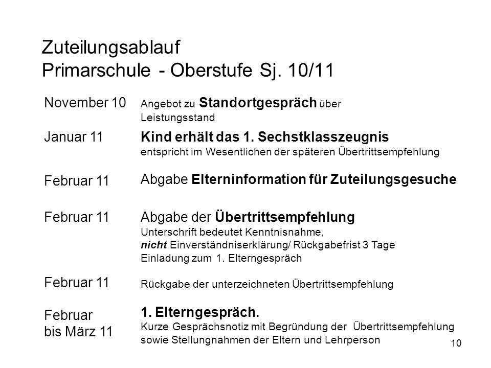 Zuteilungsablauf Primarschule - Oberstufe Sj. 10/11