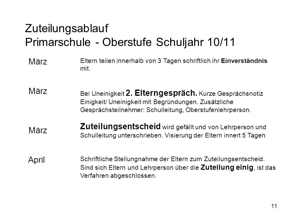 Zuteilungsablauf Primarschule - Oberstufe Schuljahr 10/11