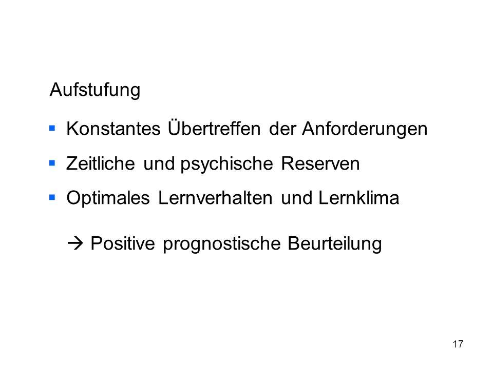 Aufstufung Konstantes Übertreffen der Anforderungen. Zeitliche und psychische Reserven.