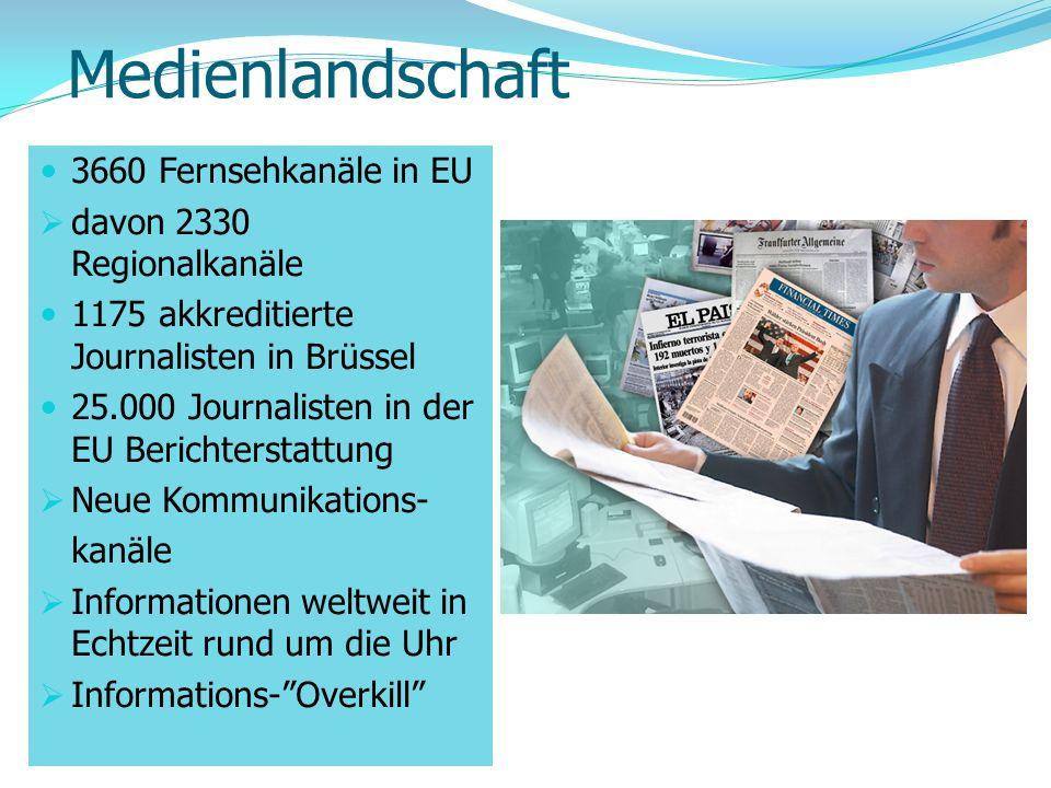 Medienlandschaft 3660 Fernsehkanäle in EU davon 2330 Regionalkanäle