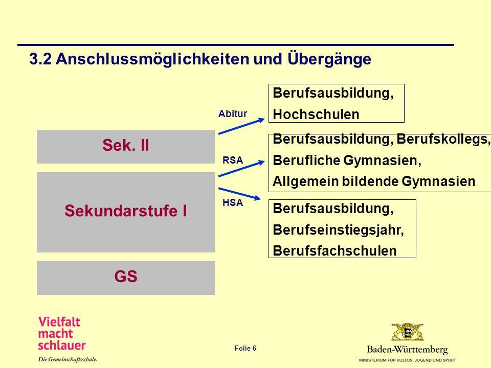 Sek. II Sekundarstufe I GS