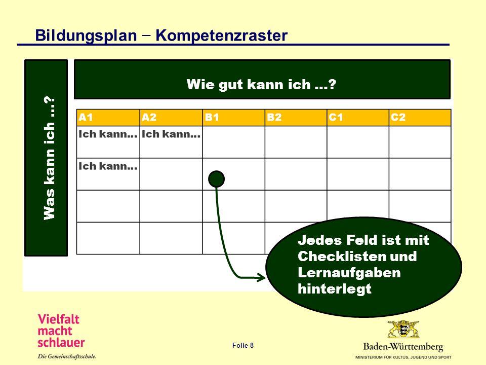 Bildungsplan − Kompetenzraster