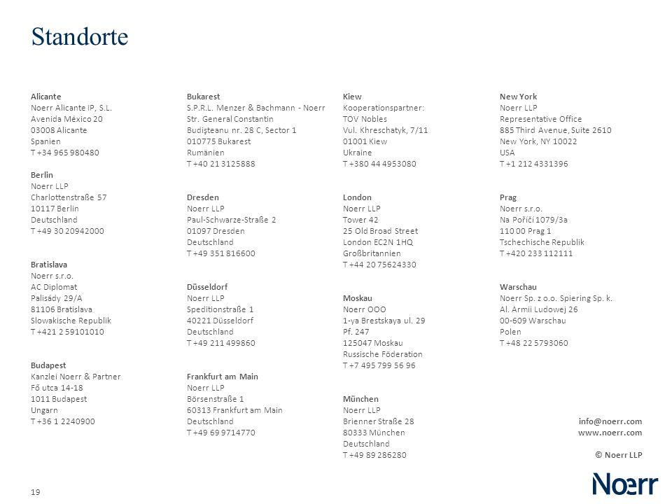 Standorte Alicante. Noerr Alicante IP, S.L. Avenida México 20 03008 Alicante Spanien. T +34 965 980480.