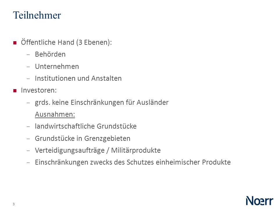 Teilnehmer Öffentliche Hand (3 Ebenen): Behörden Unternehmen