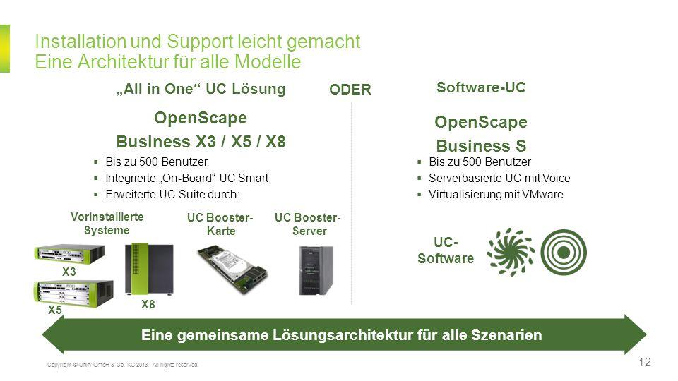 OpenScape Business X3 / X5 / X8 Vorinstallierte Systeme