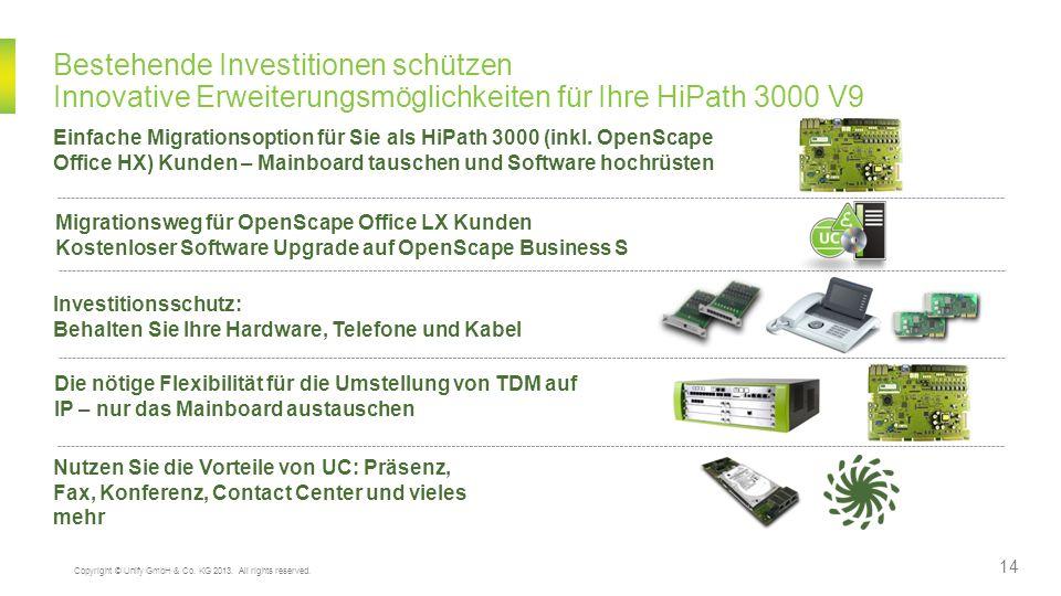 Bestehende Investitionen schützen Innovative Erweiterungsmöglichkeiten für Ihre HiPath 3000 V9