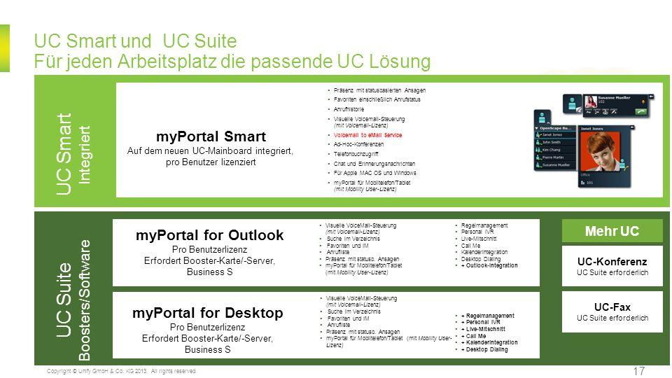 UC Smart und UC Suite Für jeden Arbeitsplatz die passende UC Lösung