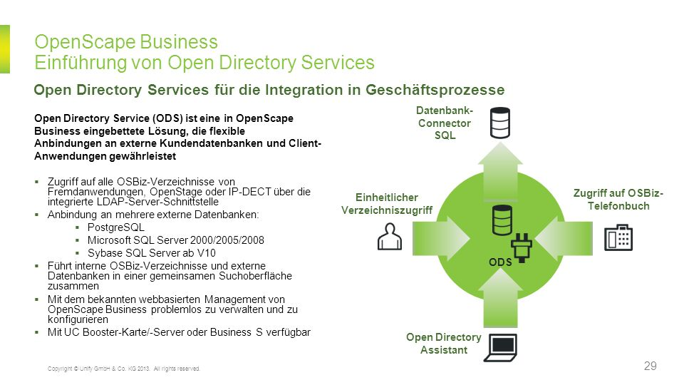 OpenScape Business Einführung von Open Directory Services