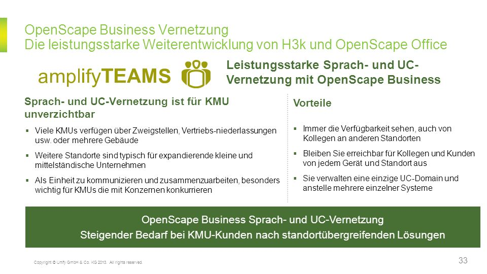 OpenScape Business Vernetzung Die leistungsstarke Weiterentwicklung von H3k und OpenScape Office