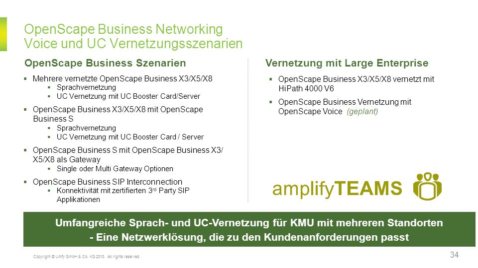 OpenScape Business Networking Voice und UC Vernetzungsszenarien