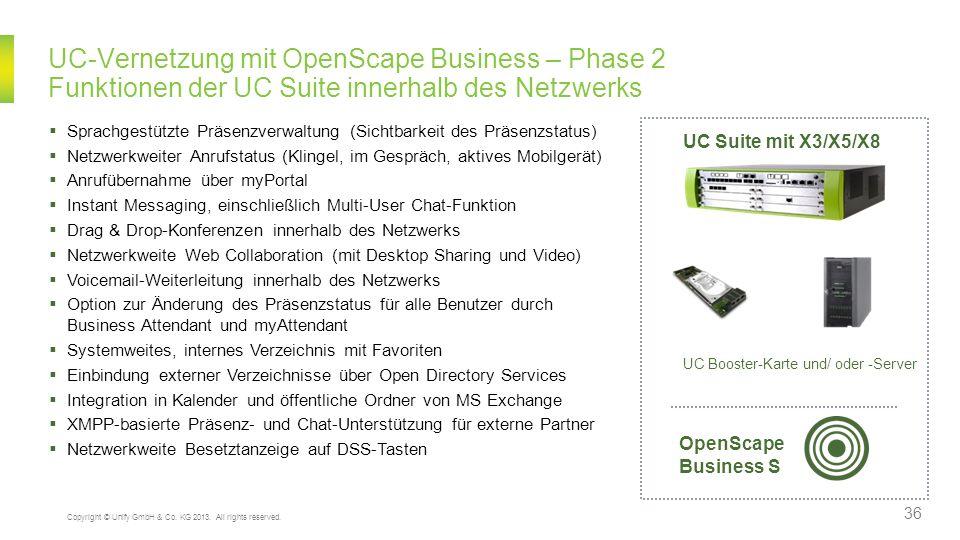 UC-Vernetzung mit OpenScape Business – Phase 2 Funktionen der UC Suite innerhalb des Netzwerks