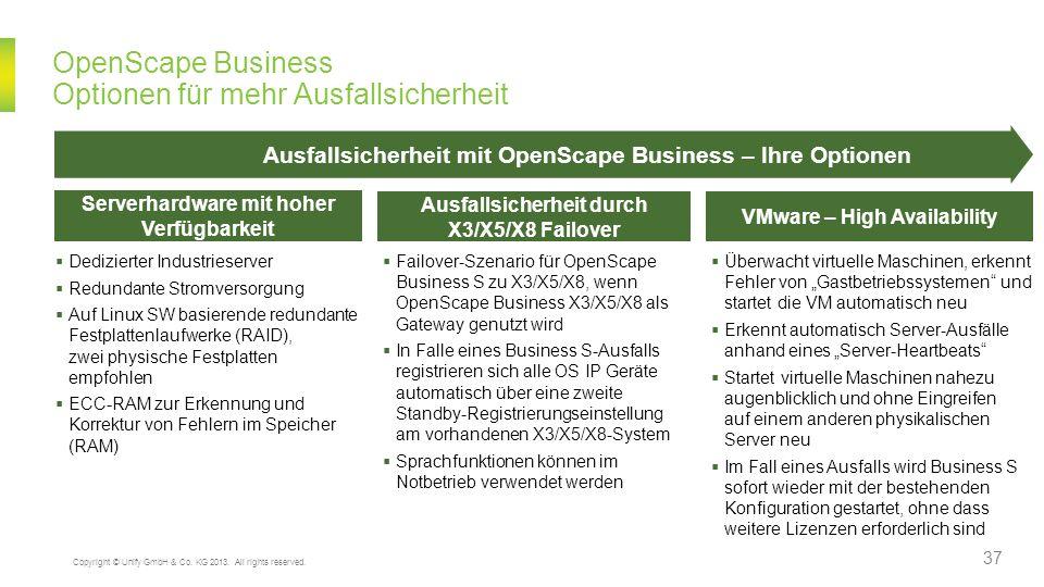 OpenScape Business Optionen für mehr Ausfallsicherheit