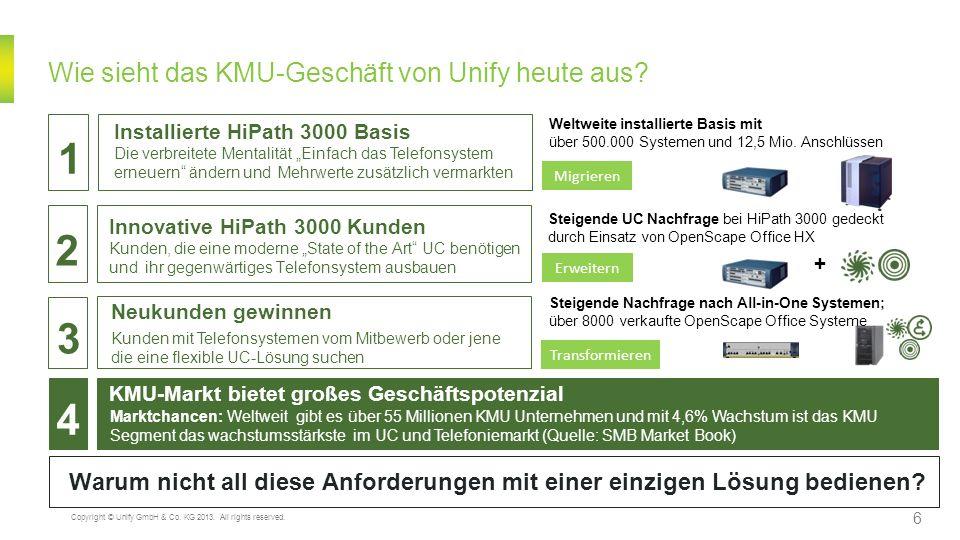Wie sieht das KMU-Geschäft von Unify heute aus