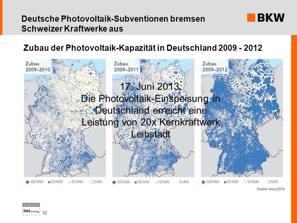 Deutsche Photovoltaik-Subventionen bremsen Schweizer Kraftwerke aus