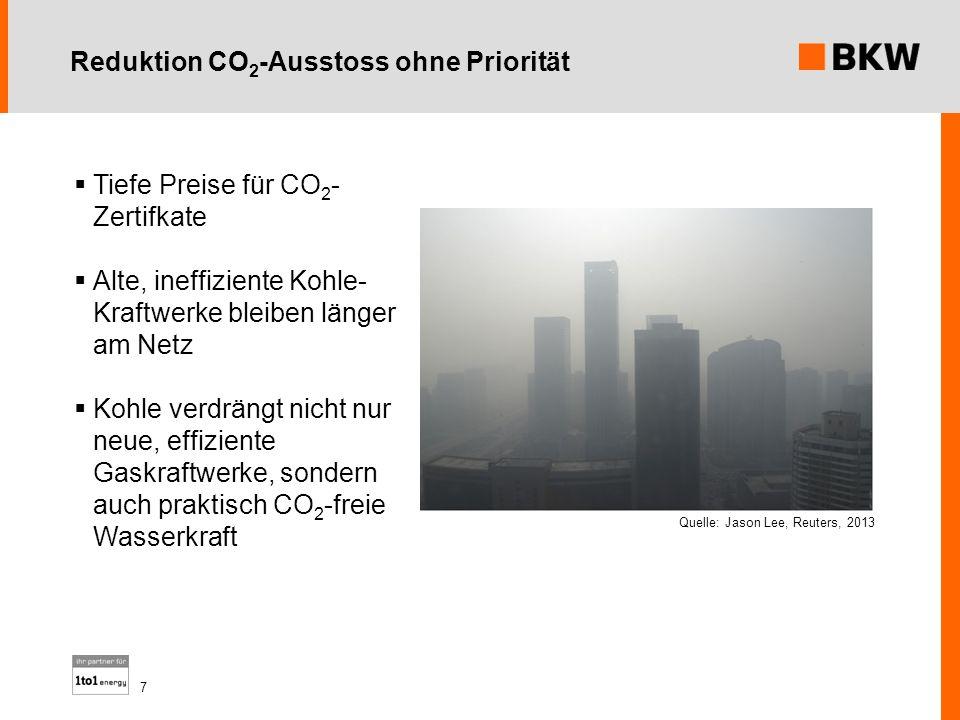 Reduktion CO2-Ausstoss ohne Priorität