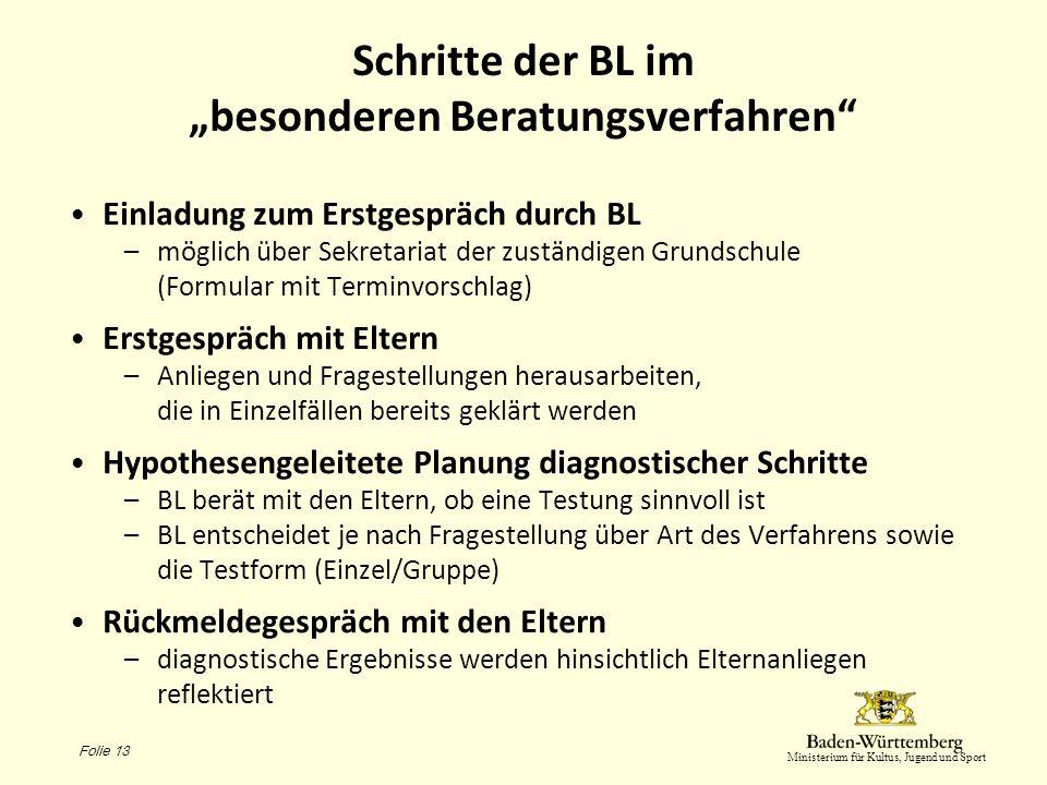 """Schritte der BL im """"besonderen Beratungsverfahren"""