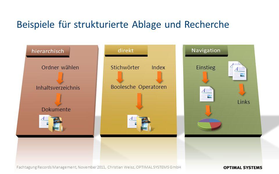 Beispiele für strukturierte Ablage und Recherche