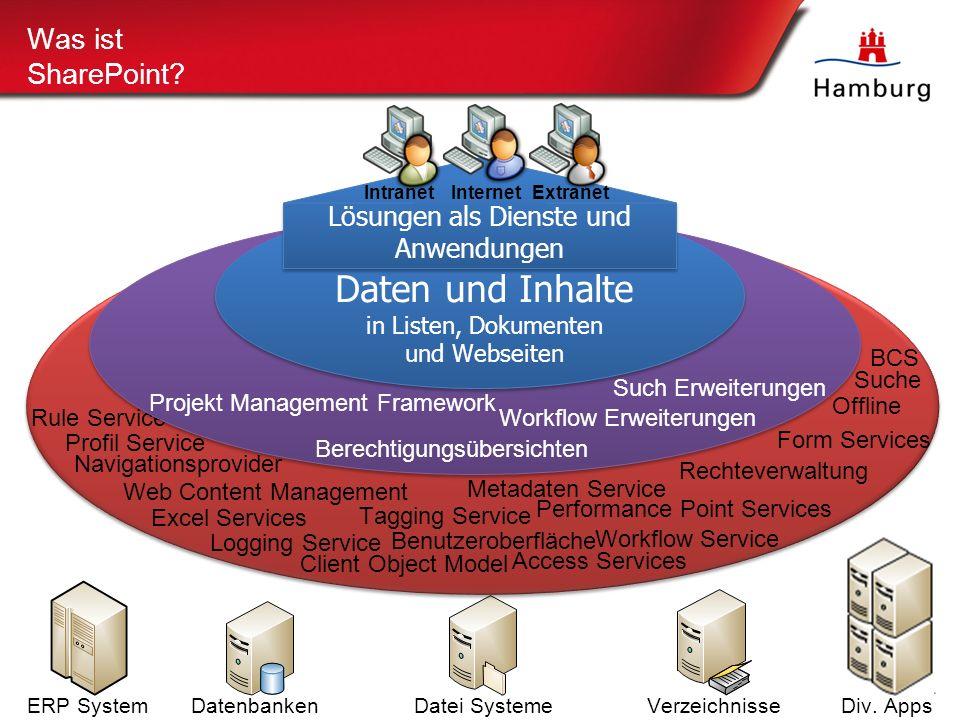 Daten und Inhalte Was ist SharePoint