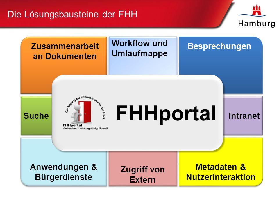 Die Lösungsbausteine der FHH